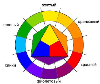 Подбор цвета для сайта